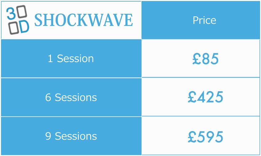3d_shockwave_price